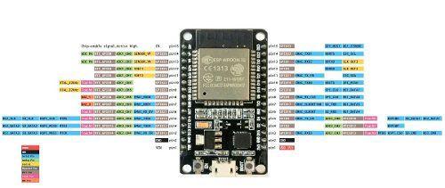 Placa Esp32 com Wi-fi, Bluetooth Esp32s Ide Dual Core - Casa