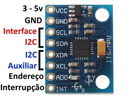 2x Acelerômetro e Giroscópio 3 Eixos MPU-6050 GY-521