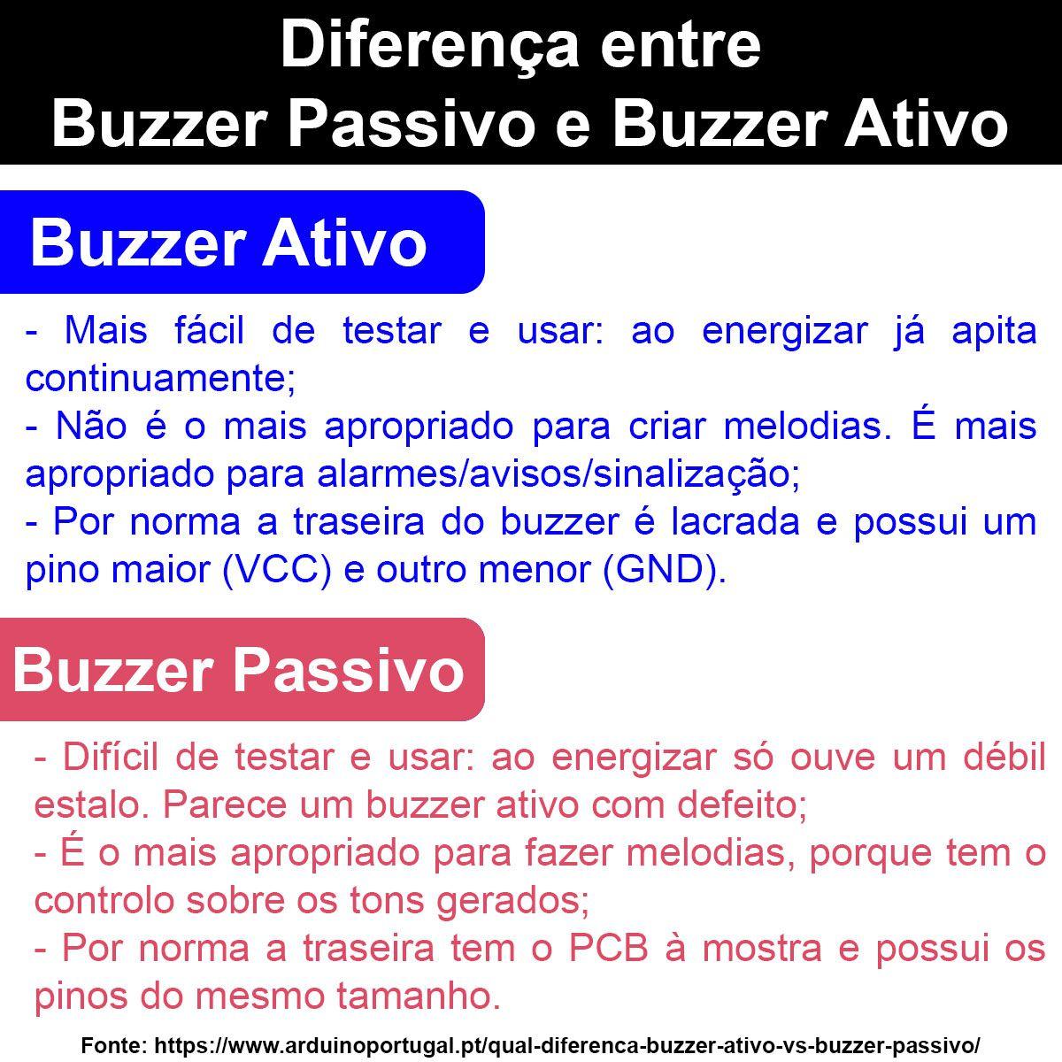3x Buzzer Passivo 5v