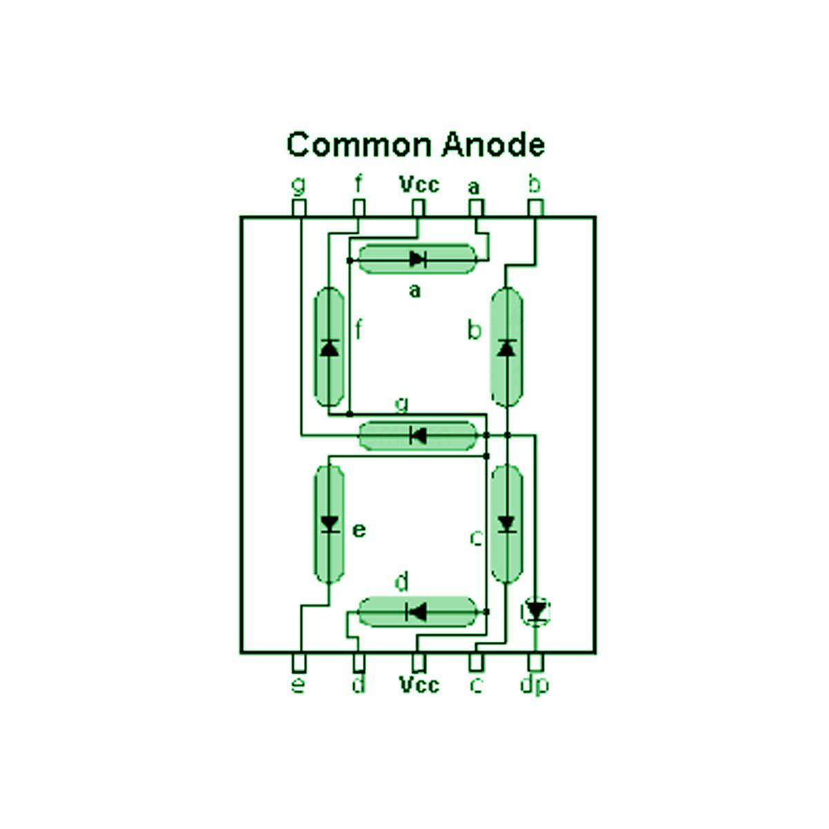 3x Display BCD 7 Segmento 1 Dígito Verde Ânodo Comum - 5161BG