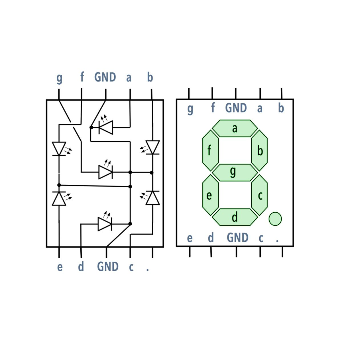 3x Display BCD 7 Segmento 1 Dígito Verde Catodo Comum