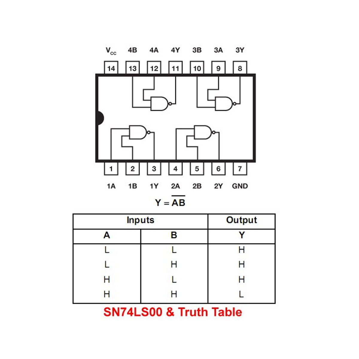 3x Porta Lógica NAND Circuito Integrado - CI 74LS00
