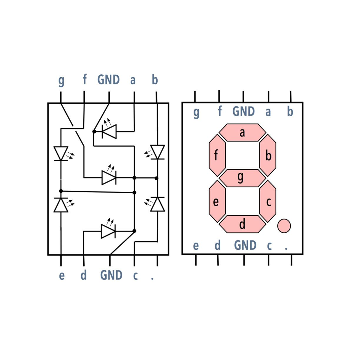 9x Display BCD 7 Segmentos 1 Dígito Vermelho Catodo Comum