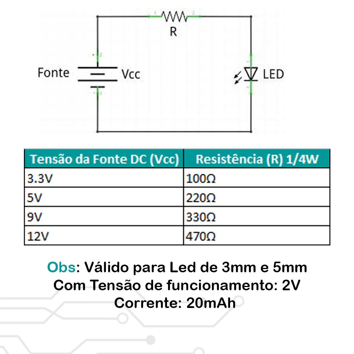 Kit Diversas Cores 100 Leds 3mm Difuso 20 de Cada Cor