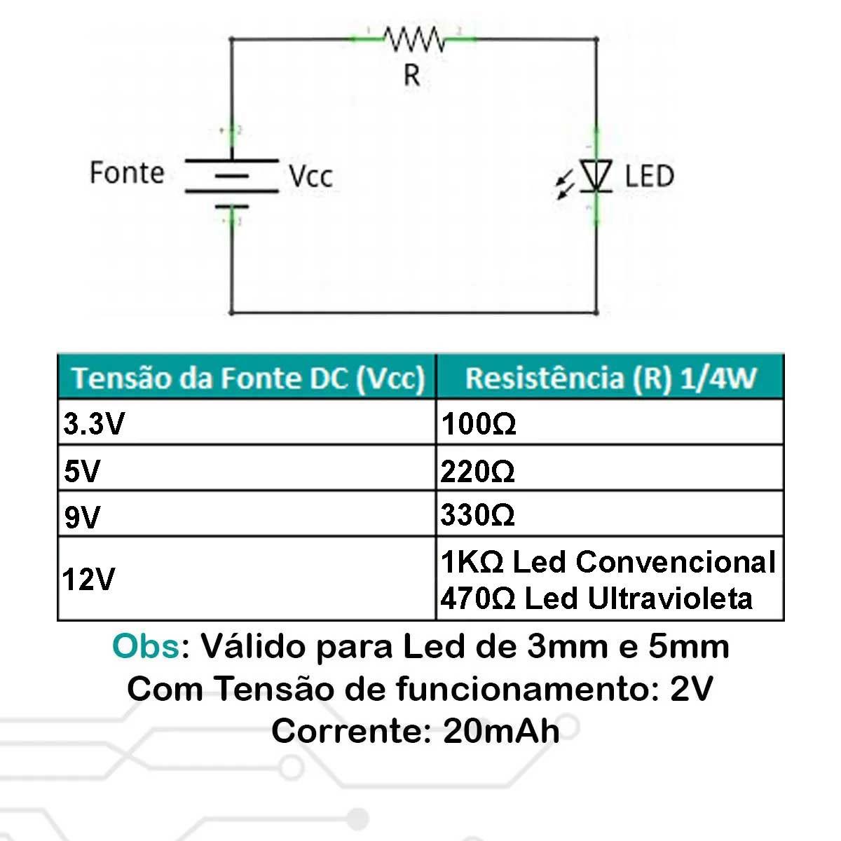 Kit Diversas Cores com 100 Leds de 5mm Alto Brilho 20 de cada Cor