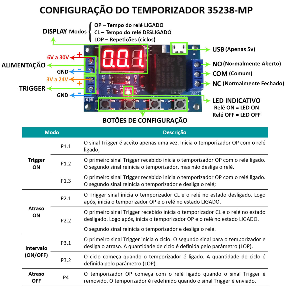 Kit Relé Temporizador Timer Digital Ajustável com Fonte 9v e Rabicho p/ chocadeira