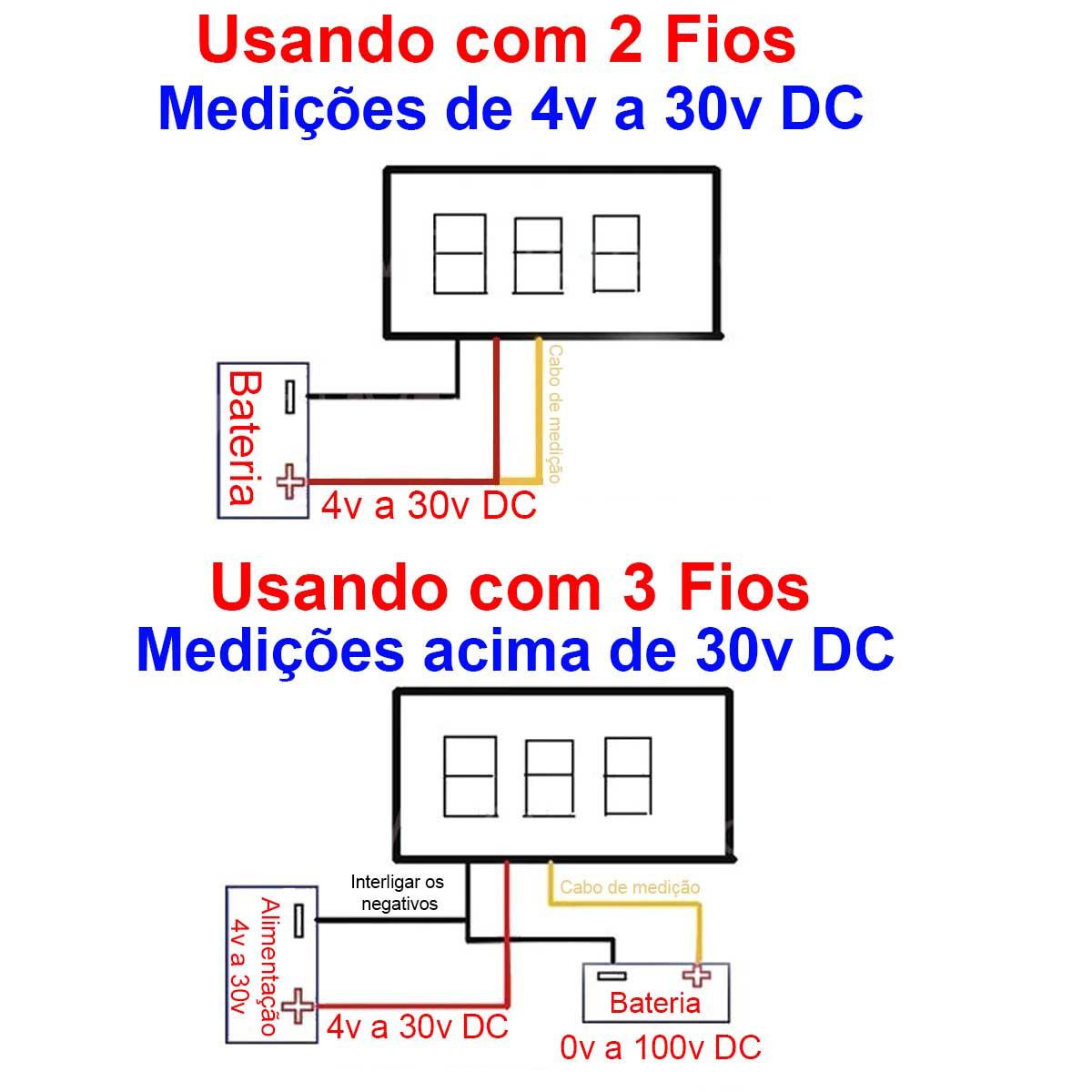 Mini Voltímetro Digital 0v a 100v | Display Verde