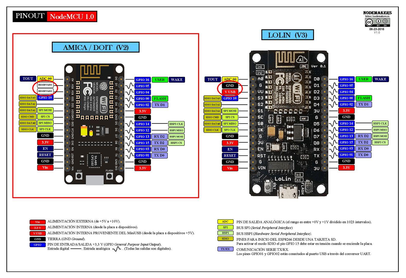 NodeMCU Amica CP2102 com ESP8266 Esp12 possui WiFi e Interpretador Lua