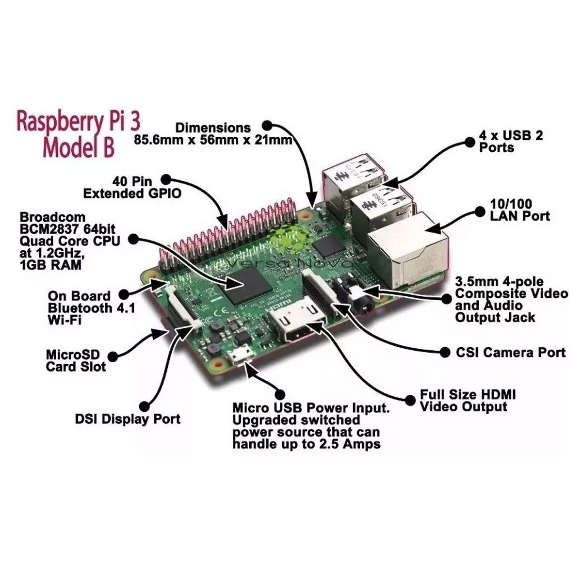 Placa Raspberry Pi 3 B  v1.2 1.2GHz 1GB de Ram Wi-fi Bluetooth