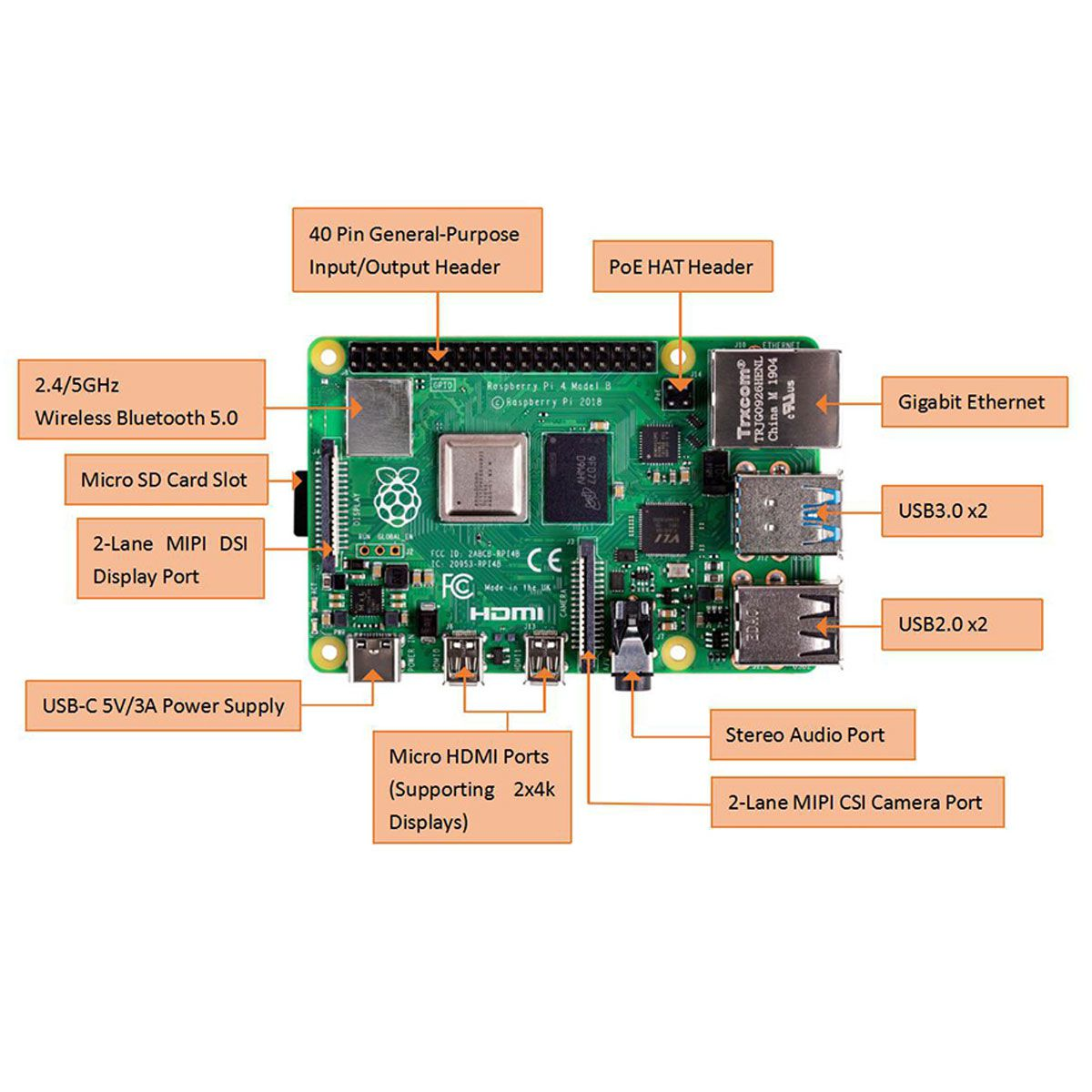 Placa Raspberry Pi 4 B 1.5GHz 1GB de Ram Wi-fi 2.4 e 5 GHz Bluetooth 5.0