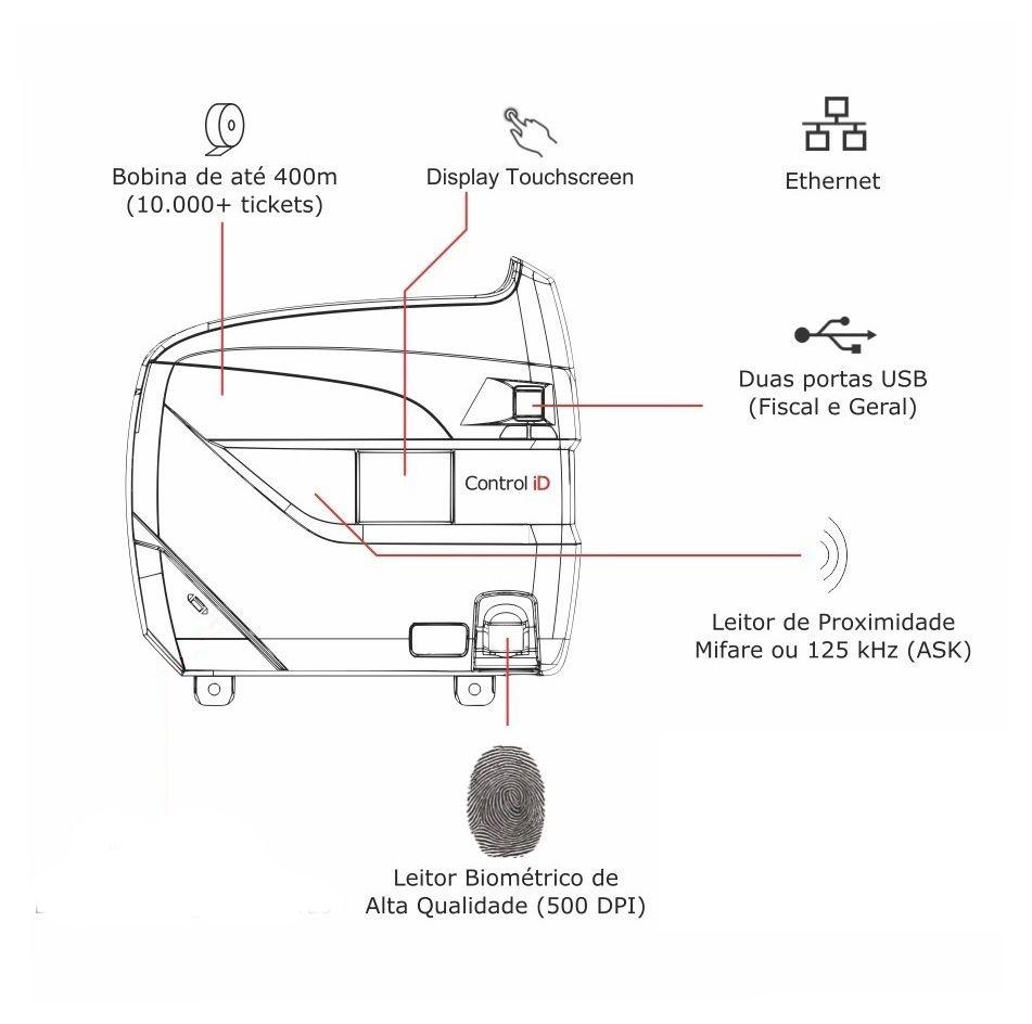 Relógio Ponto Eletrônico Bio Control Id Idclass