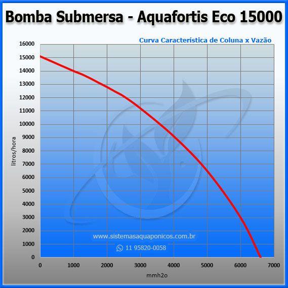 Bomba Submersa Aquafortis Eco 15000 - 220V  - MixVidas - Sistemas Aquapônicos e Multitróficos