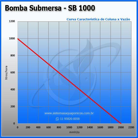 Bomba Submersa Sarlo SB 1000C - 127V  - MixVidas - Sistemas Aquapônicos e Multitróficos