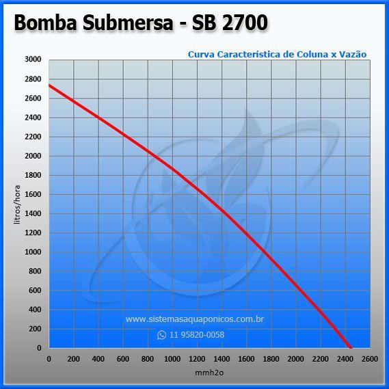 Bomba Submersa Sarlo SB 2700 - 220V  - MixVidas - Sistemas Aquapônicos e Multitróficos