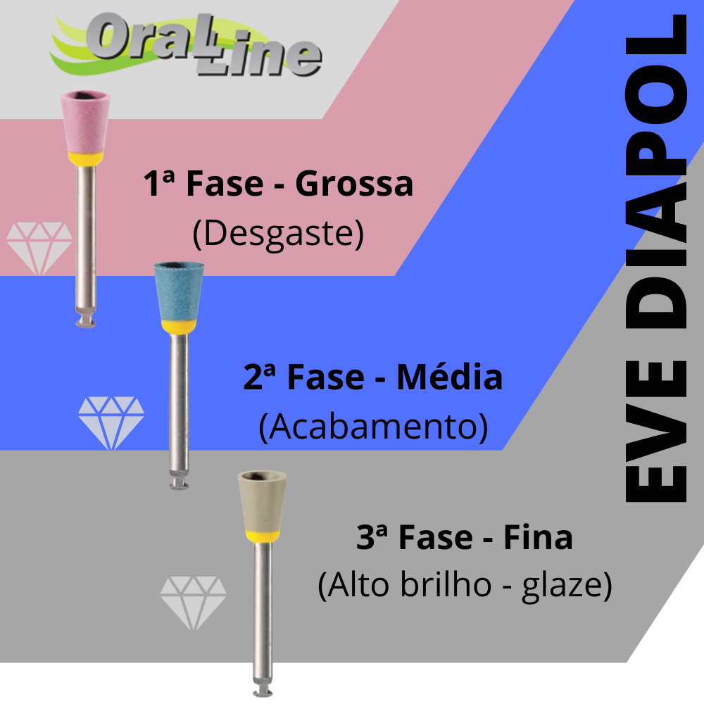 KIT Polidor EVE DIAPOL TAÇA CA (Cinza/Rosa/Azul)