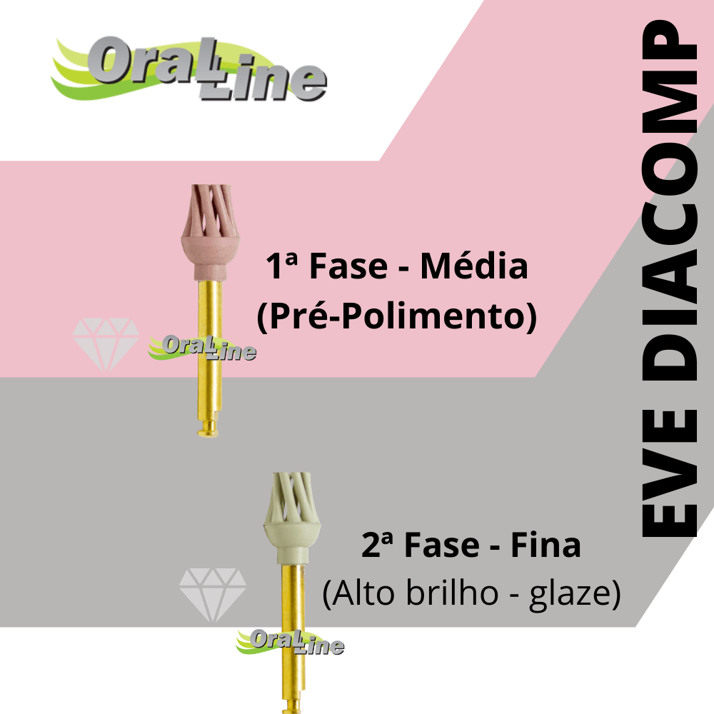Polidor EVE Diacomp Plus - OCCLUFLEX CINZA