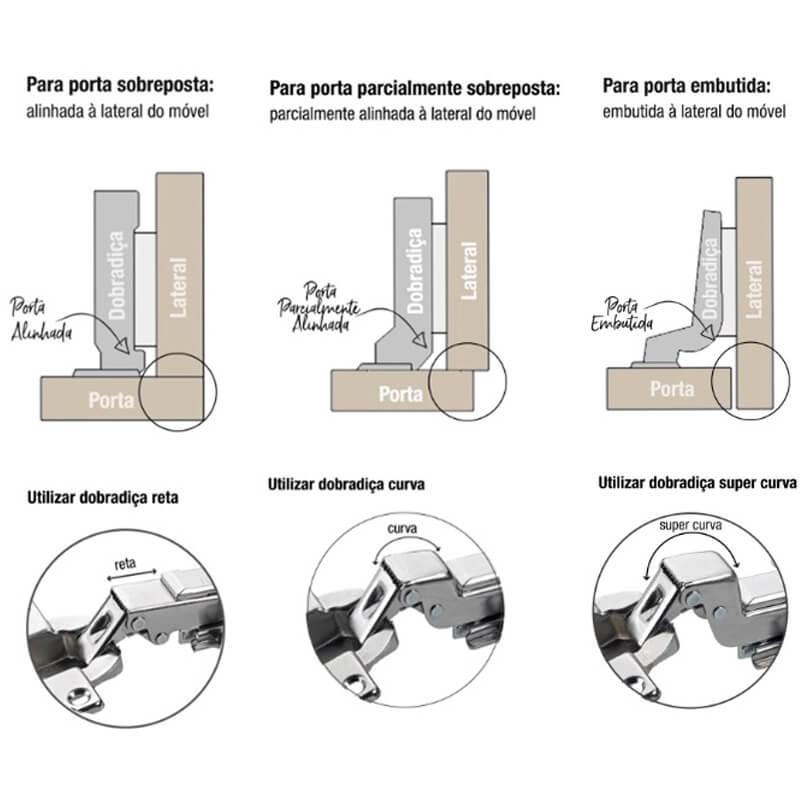 Dobradiça de pressão com amortecedor e click para móvel 35mm 110º