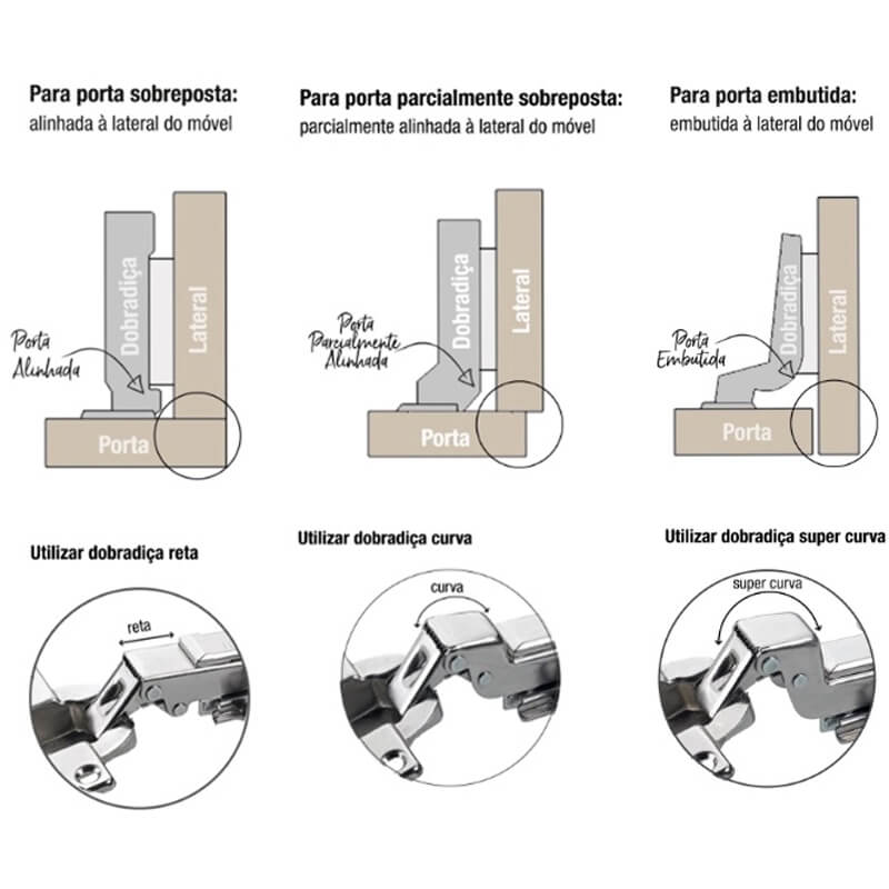 Dobradiça Mola Força Inversa Caneco 35mm Curva ou Reta
