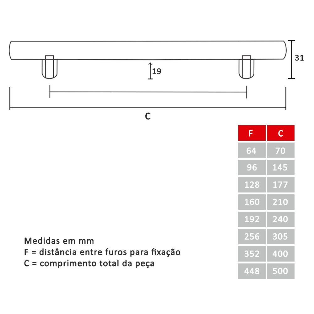 Puxador para Móveis Barra Grossa 12mm com Friso