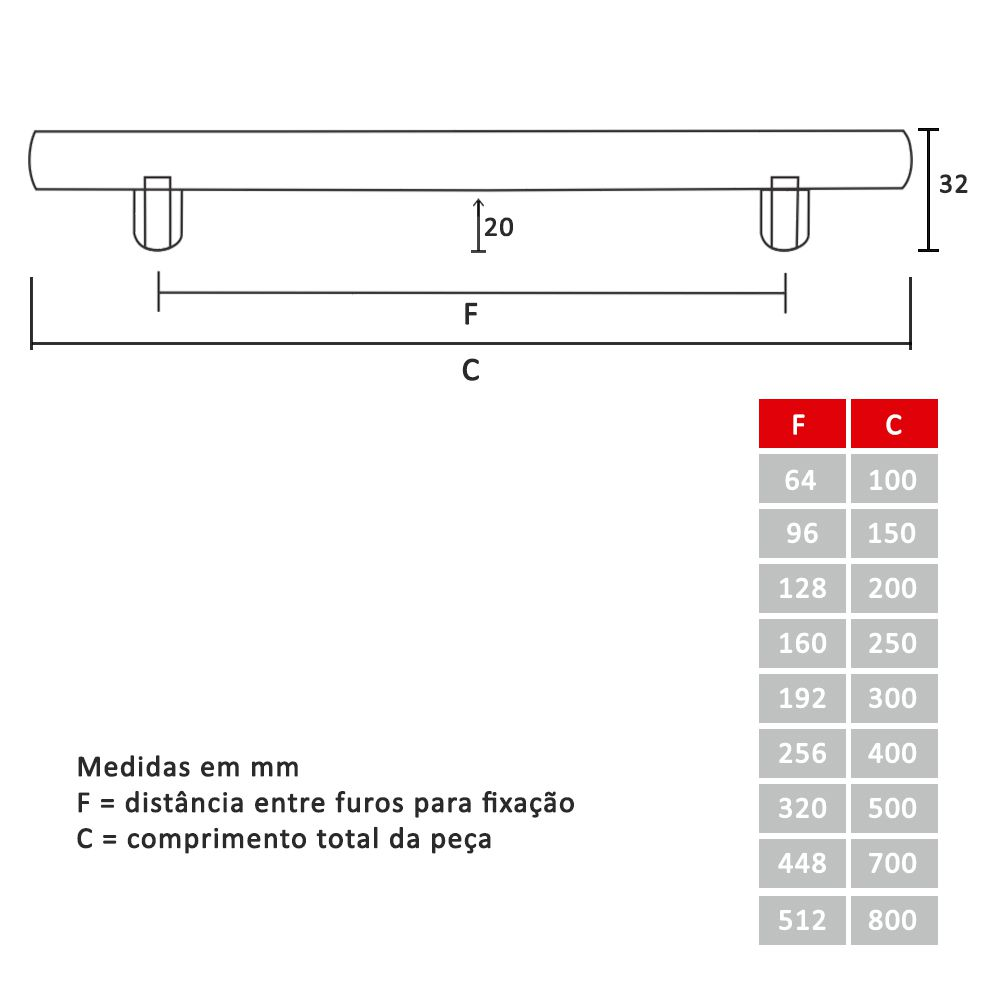Puxador para Móveis Barra Redonda Grossa Inox 12mm