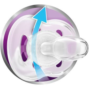 Chupeta BPA Free 6-18m Double Pack Azul/Verde (SCF178/24) - Avent