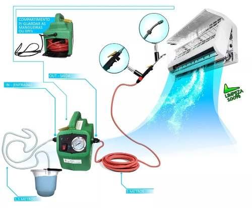 Nova Maquina De Limpeza Para Ar Condicionado Split 120 Psi
