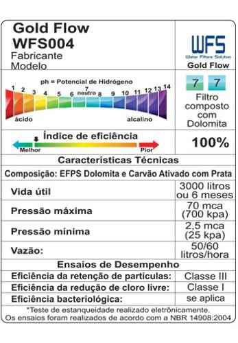 Refil Filtro Purificador Bebedouro Master Frio Novo WFS004