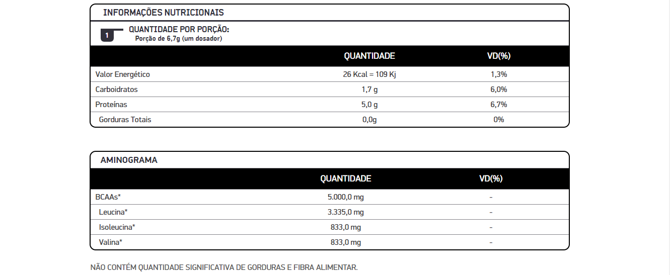 Bcaa Powder (200g) - Dux Nutrition