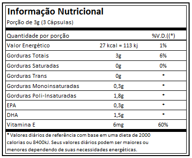 DHA (1000mg) 90 Cápsulas  -  Essential Nutrition