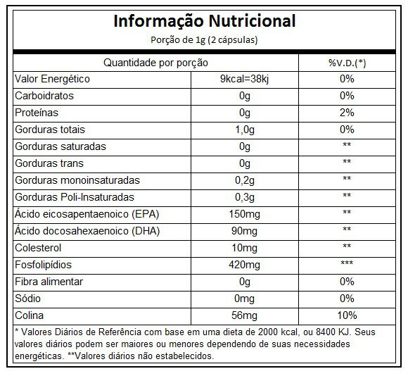 Krill Oil (60 Cápsulas) - Essential Nutrition