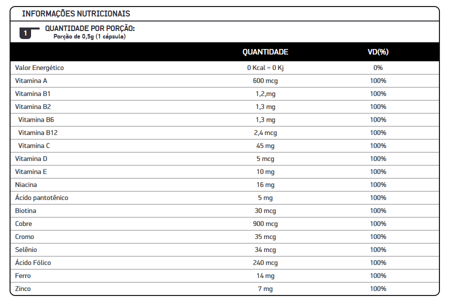 Multivitamínico (90 cápsulas) - Dux Nutrition