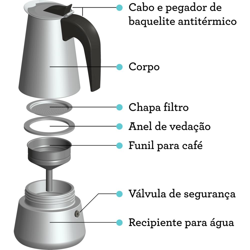 Cafeteira Italiana Tramontina  Fogão de Indução Inox 350ml