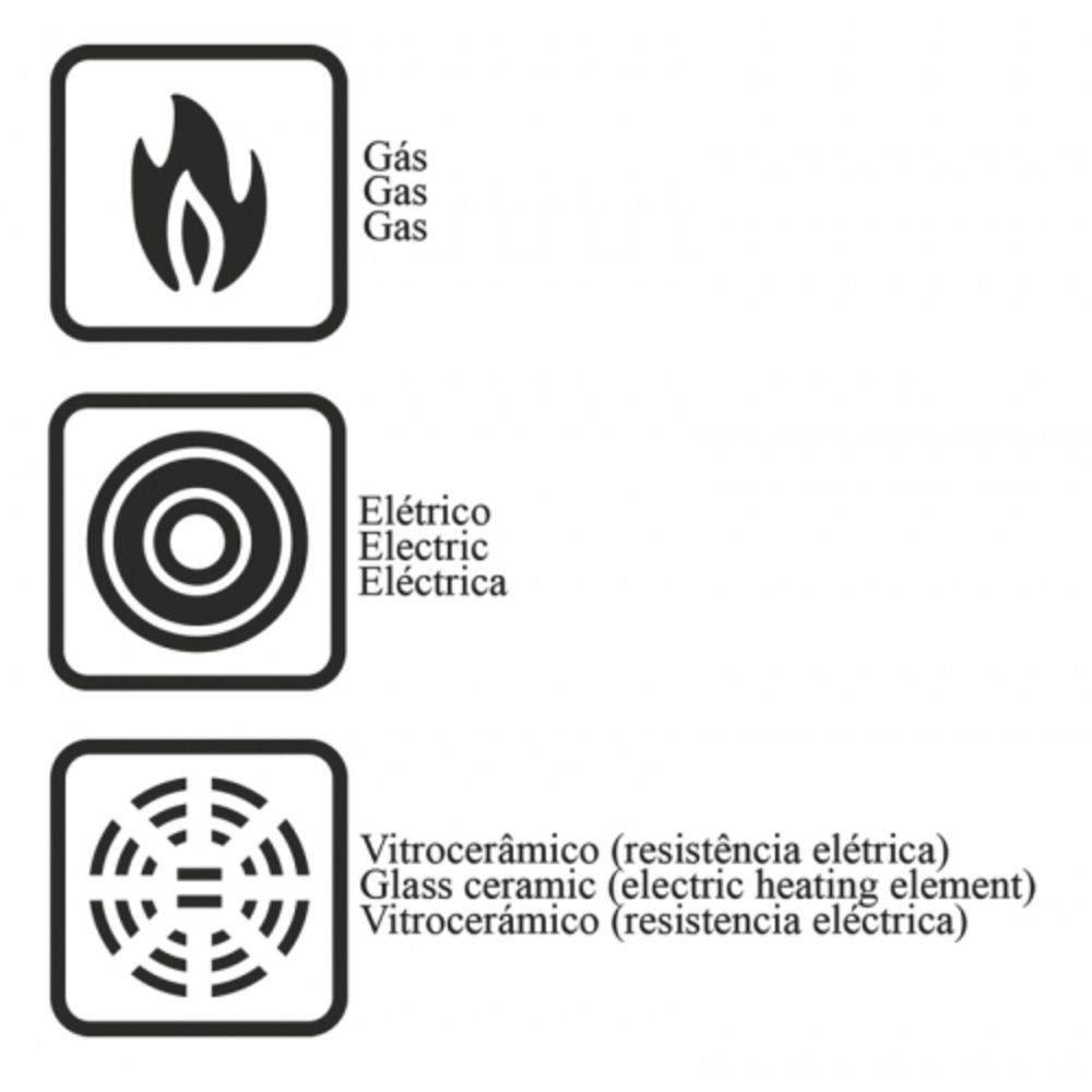 Jogo de Panelas 5 Peças Mônaco com Panela de Pressão Tramontina