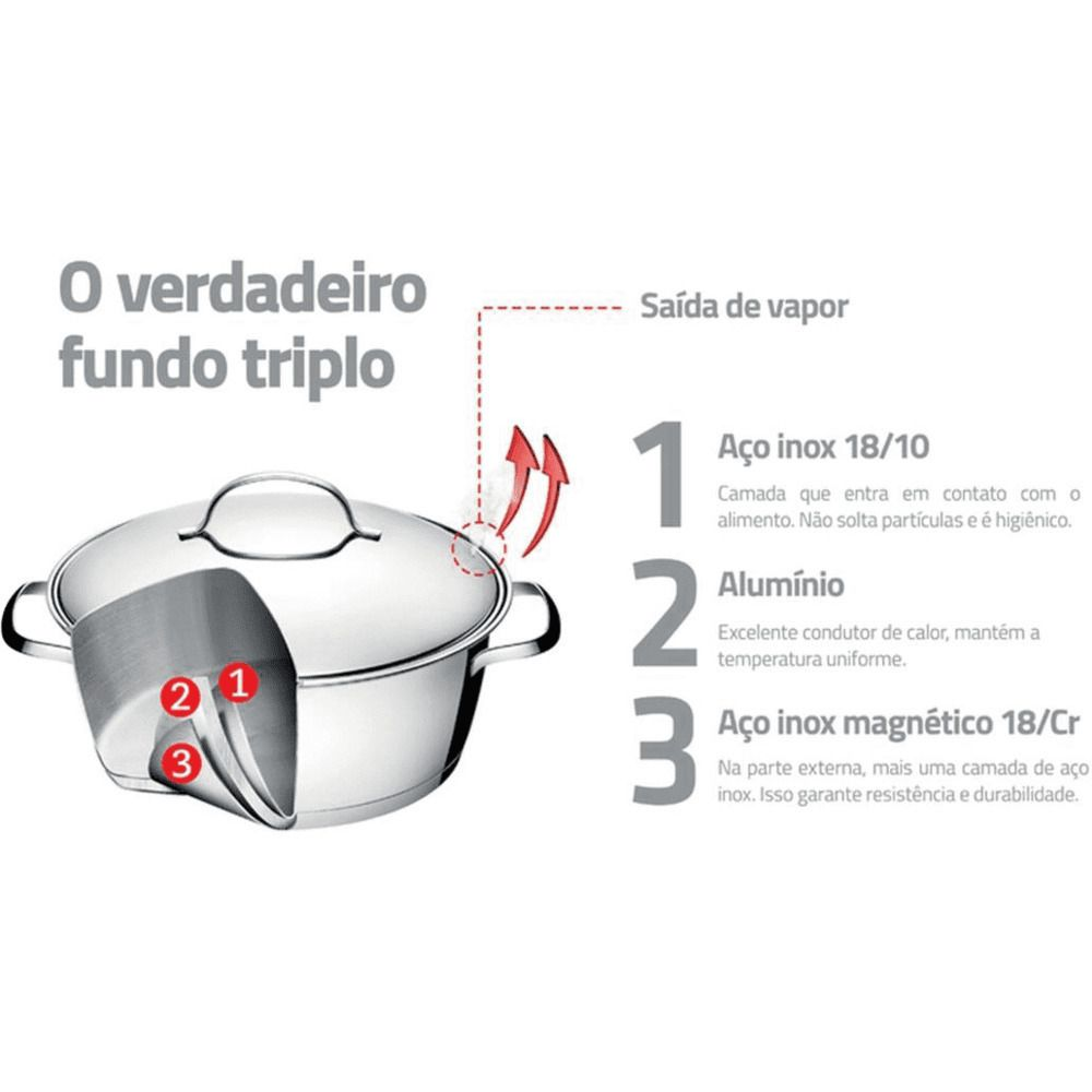 Jogo de Panelas Tramontina Aço Inox para Cozinha Gourmet 2PÇ