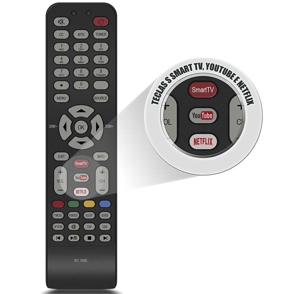 Controle Remoto para TV TCL Smart LED com Função Netflix e YouTube