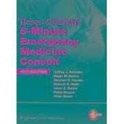 5-minute Emergency Medicine Consul