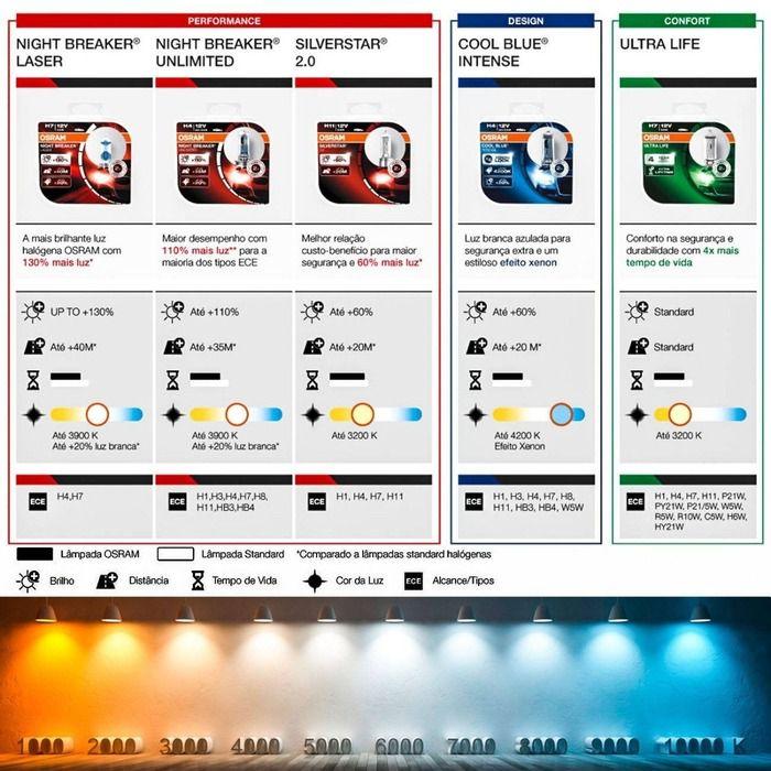 Lâmpadas Farol H1 Osram Night Breaker Unlimited 3900k Par 11  - Rea Comércio - Sua Loja Completa!