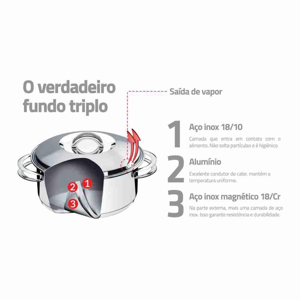 Caçarola Funda Aço Inox Fundo Triplo Com Tampa Tramontina Solar 24 cm 6,1 Litros 62504/240