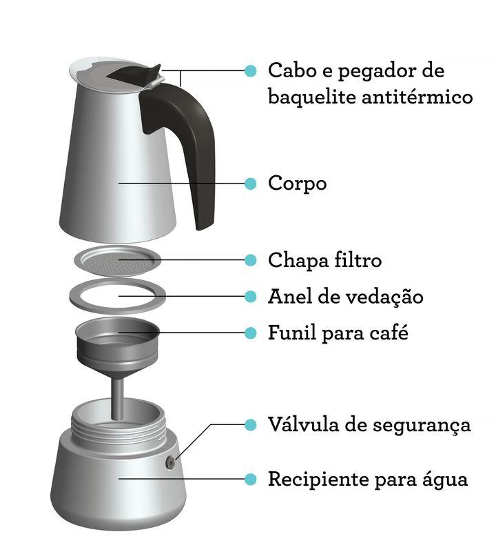 Cafeteira Expressa Italiana Aço Inox 300 ml Brinox Verona 2183/100