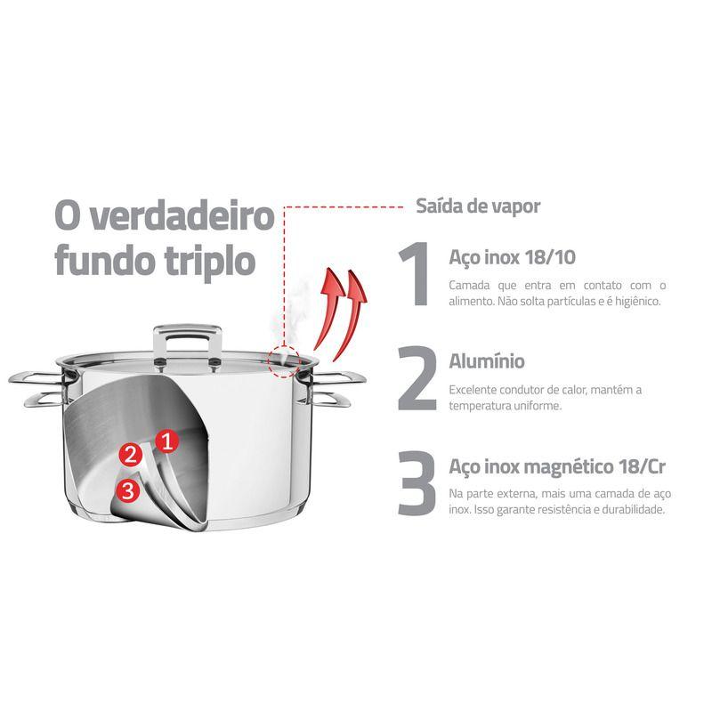 Jogo de Panelas Aço Inox Fundo Triplo 4 Peças Tramontina Brava 65400/020