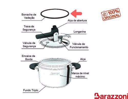 Borracha de vedação para panela de pressão Inox 5/7litros original Barazzoni