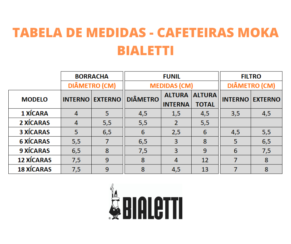 KIT Borrachas 3 Pçs Cafeteira Italiana Bialetti + Funil 6 Xíc