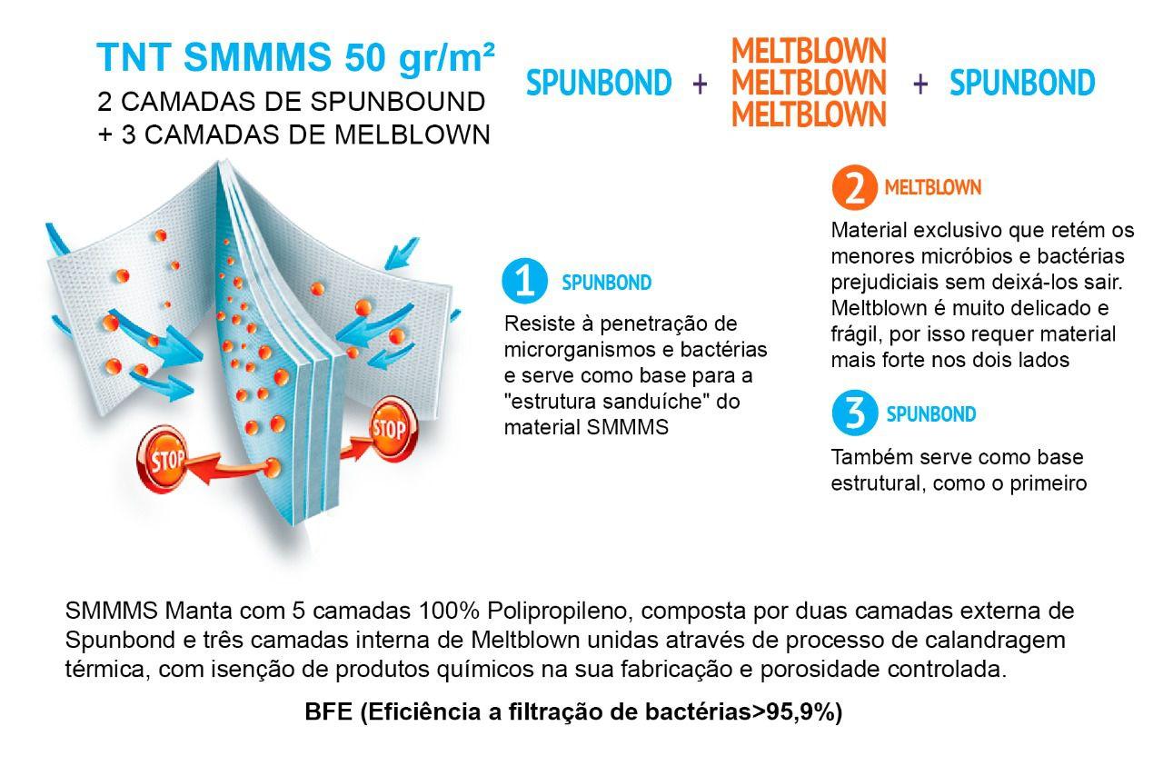 Mascara de Proteção PFF2/N95 com Clipe nasal 50 pças Atacado