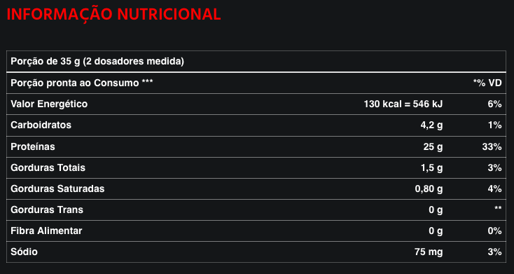 Best Whey - 900g - Atlhetica Nutrition