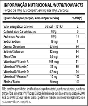 Collagen Powder - IntegralMedica