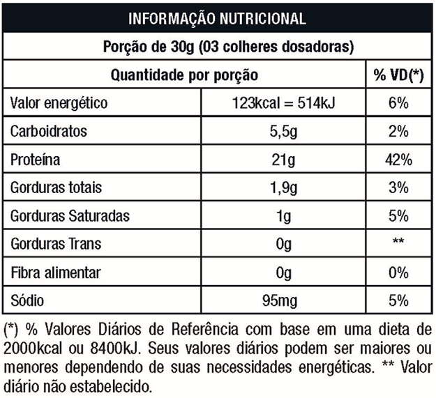 Premium Whey - Nutrata