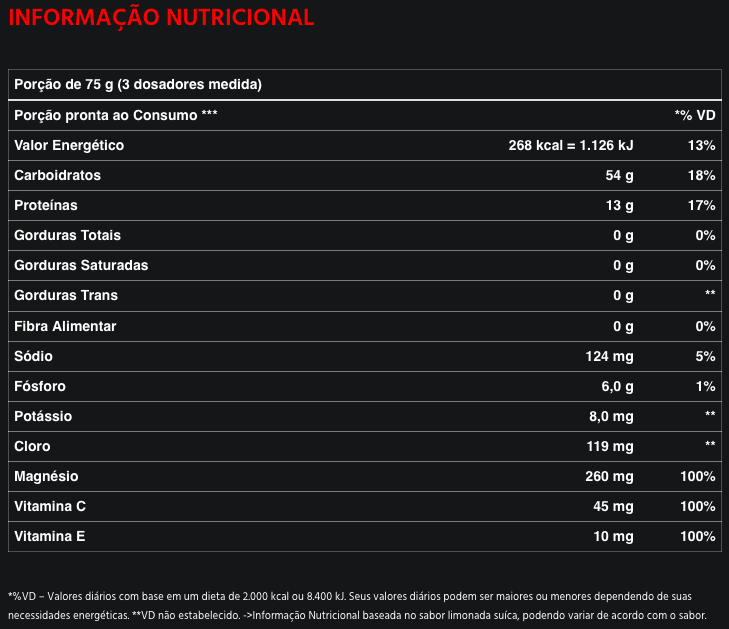 Recovery Fast 4:1 - Atlhetica Nutrition