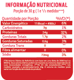Whey 100% Pure - 900g - Concentrado - Absolut Nutrition
