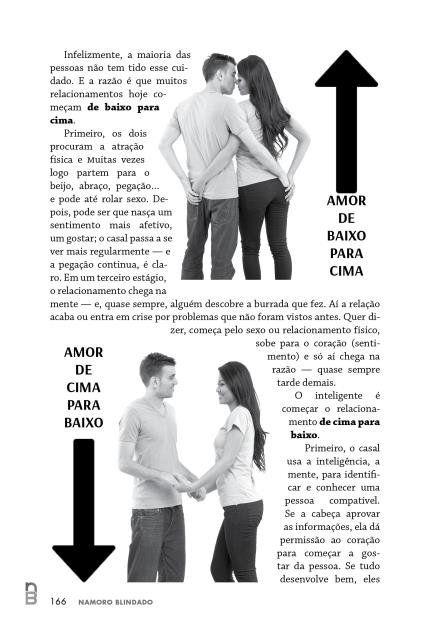 Namoro Blindado - Livro de Renato Cristiane Cardoso