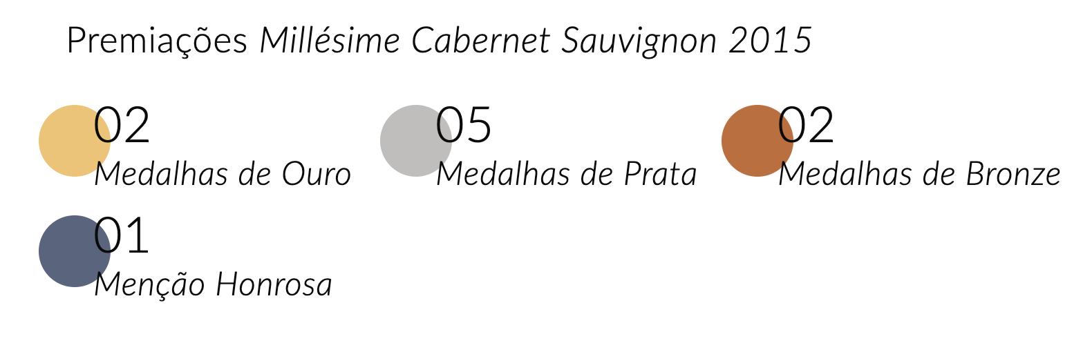 AURORA MILLESIME CABERNET SAUVIGNON 2015 CX/ 6  750ML